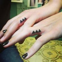 Trójkąty na palcach
